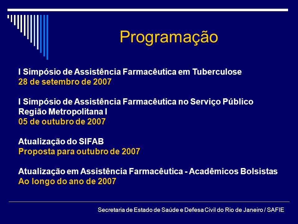 Programação I Simpósio de Assistência Farmacêutica em Tuberculose