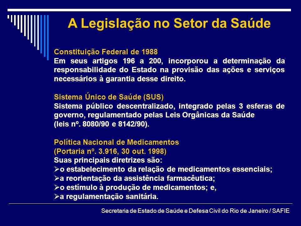 A Legislação no Setor da Saúde