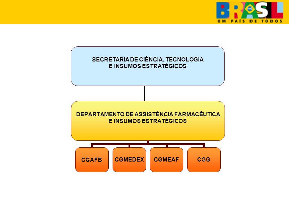 SECRETARIA DE CIÊNCIA, TECNOLOGIA E INSUMOS ESTRATÉGICOS