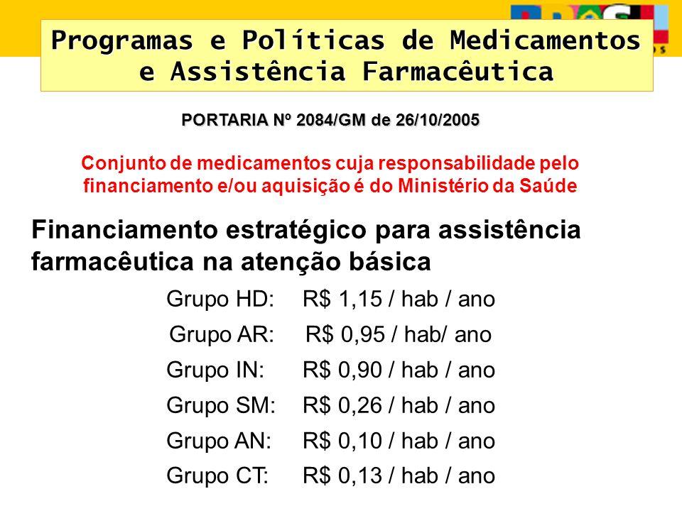 Programas e Políticas de Medicamentos e Assistência Farmacêutica
