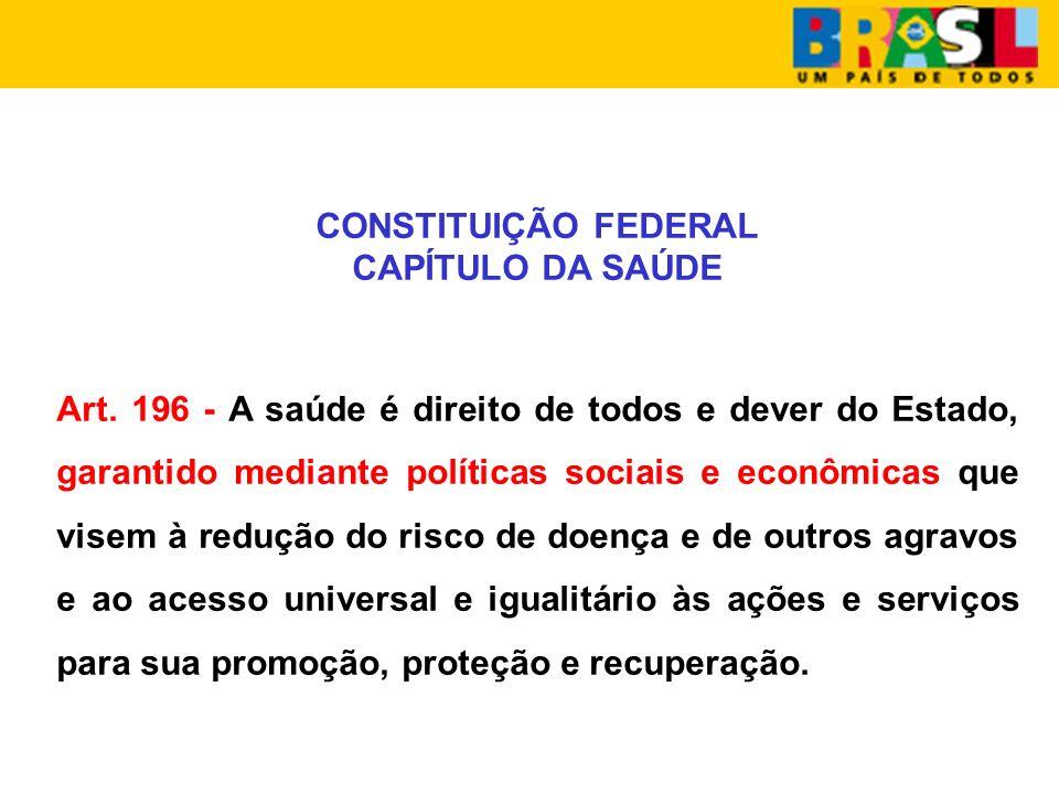 CONSTITUIÇÃO FEDERAL CAPÍTULO DA SAÚDE