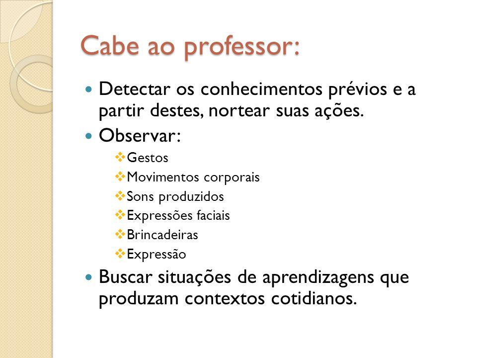Cabe ao professor: Detectar os conhecimentos prévios e a partir destes, nortear suas ações. Observar: