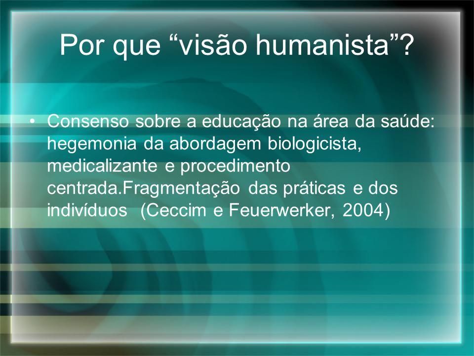 Por que visão humanista