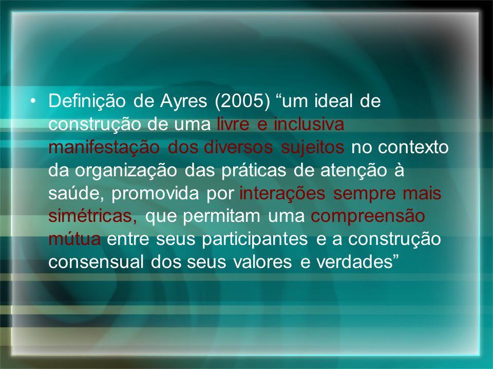 Definição de Ayres (2005) um ideal de construção de uma livre e inclusiva manifestação dos diversos sujeitos no contexto da organização das práticas de atenção à saúde, promovida por interações sempre mais simétricas, que permitam uma compreensão mútua entre seus participantes e a construção consensual dos seus valores e verdades