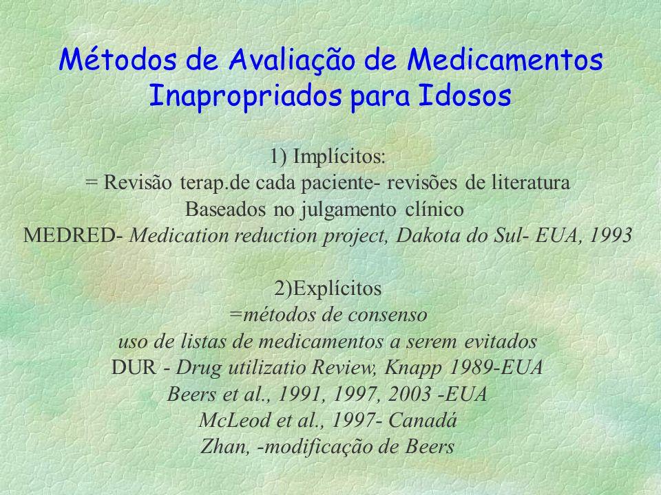 Métodos de Avaliação de Medicamentos Inapropriados para Idosos