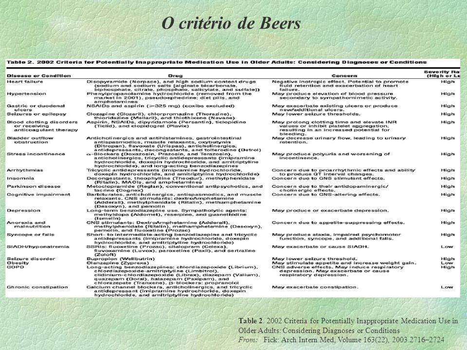 O critério de Beers