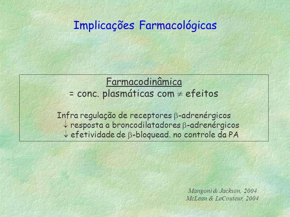 Implicações Farmacológicas