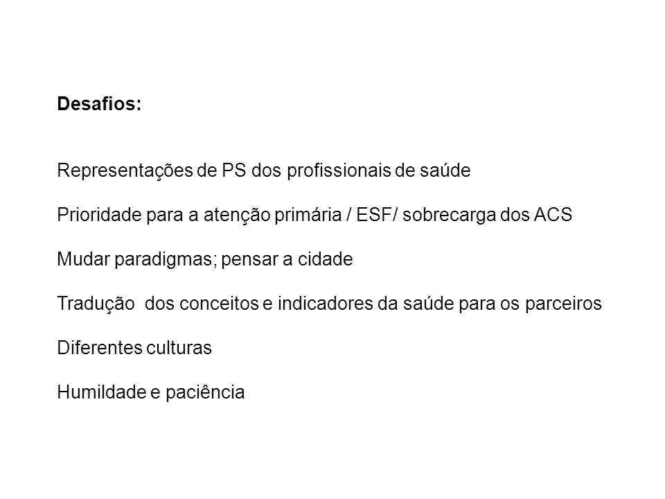 Desafios: Representações de PS dos profissionais de saúde. Prioridade para a atenção primária / ESF/ sobrecarga dos ACS.