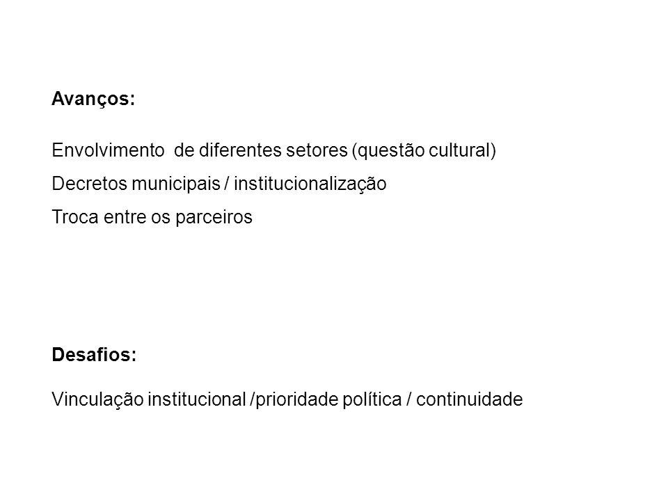 Avanços: Envolvimento de diferentes setores (questão cultural) Decretos municipais / institucionalização.
