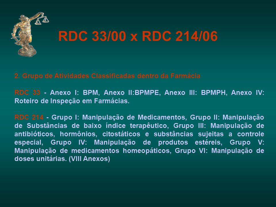 RDC 33/00 x RDC 214/06 2. Grupo de Atividades Classificadas dentro da Farmácia.