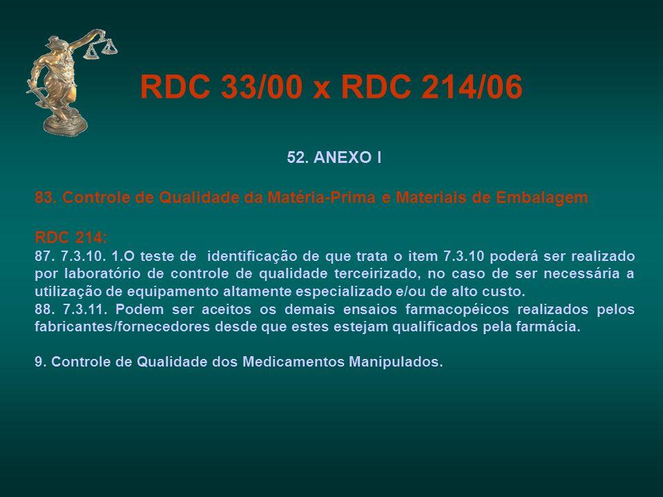 RDC 33/00 x RDC 214/06 52. ANEXO I. 83. Controle de Qualidade da Matéria-Prima e Materiais de Embalagem.