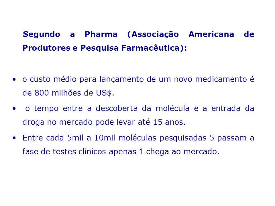 Segundo a Pharma (Associação Americana de Produtores e Pesquisa Farmacêutica):