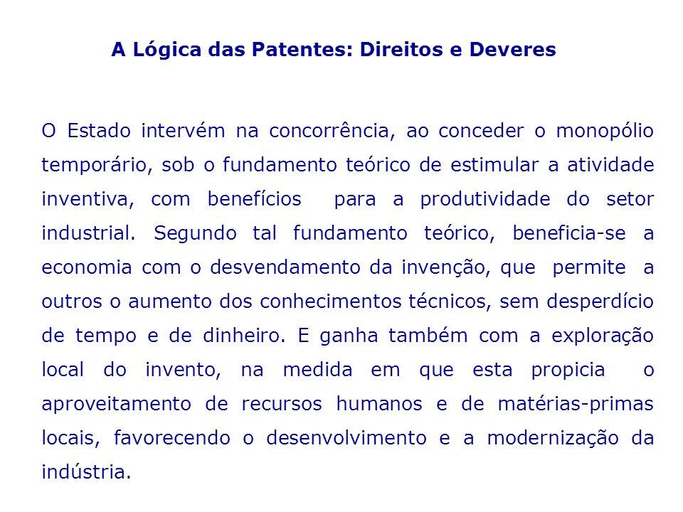 A Lógica das Patentes: Direitos e Deveres