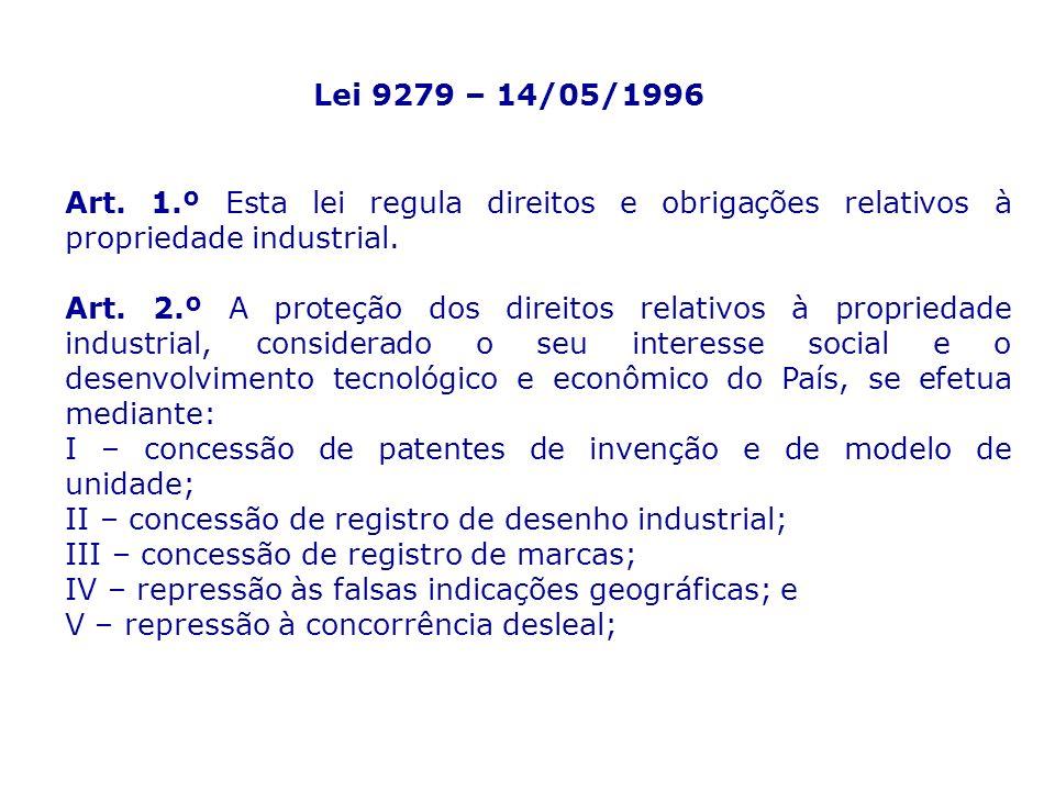 Lei 9279 – 14/05/1996 Art. 1.º Esta lei regula direitos e obrigações relativos à propriedade industrial.