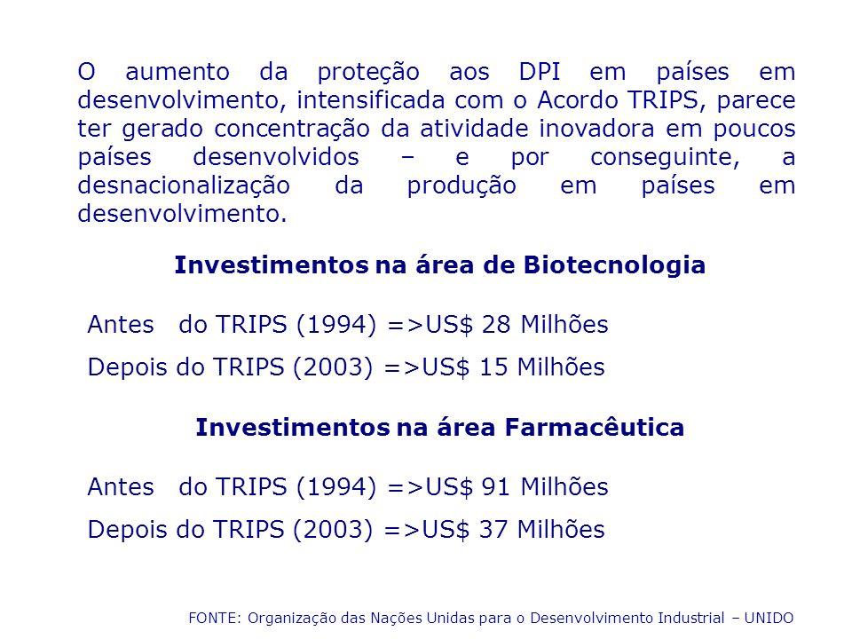 Investimentos na área de Biotecnologia