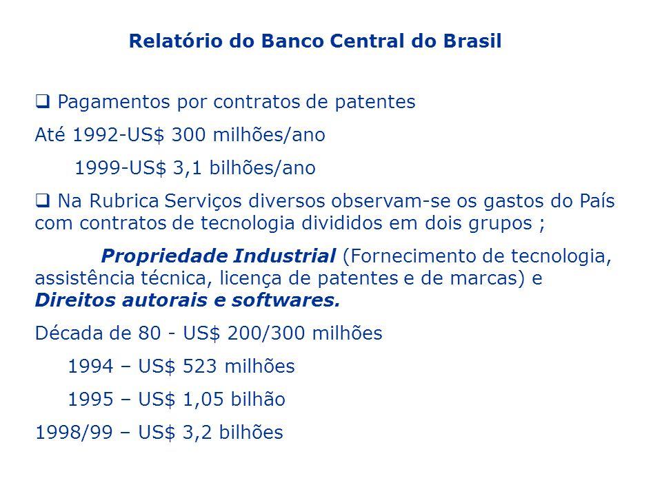 Relatório do Banco Central do Brasil