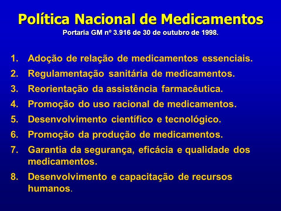 Política Nacional de Medicamentos