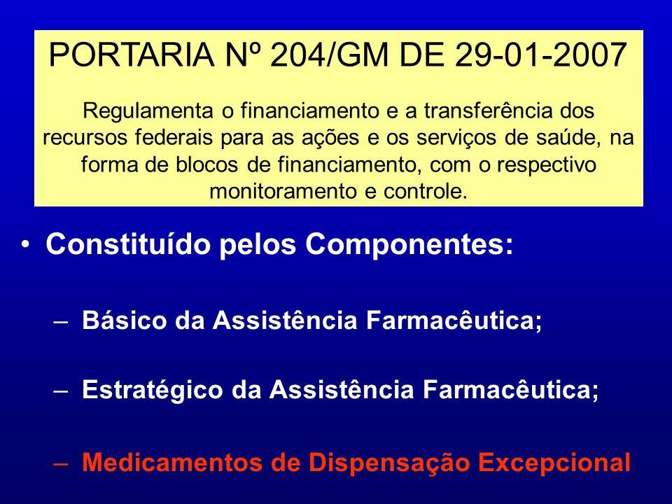 PORTARIA Nº 204/GM DE 29-01-2007 Constituído pelos Componentes: