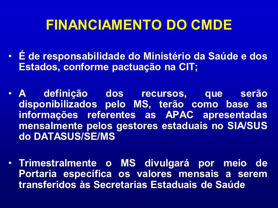 FINANCIAMENTO DO CMDEÉ de responsabilidade do Ministério da Saúde e dos Estados, conforme pactuação na CIT;