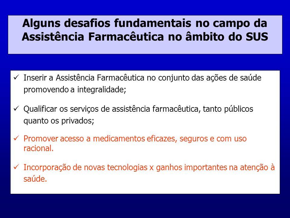 Alguns desafios fundamentais no campo da Assistência Farmacêutica no âmbito do SUS