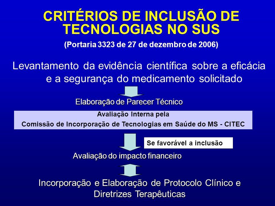 CRITÉRIOS DE INCLUSÃO DE TECNOLOGIAS NO SUS (Portaria 3323 de 27 de dezembro de 2006)