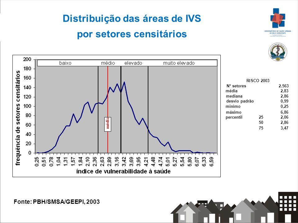 Distribuição das áreas de IVS por setores censitários