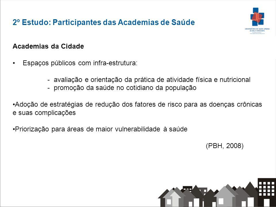 2º Estudo: Participantes das Academias de Saúde