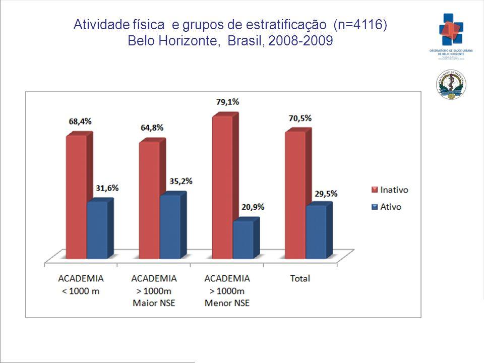 Atividade física e grupos de estratificação (n=4116) Belo Horizonte, Brasil, 2008-2009