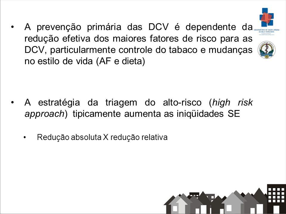 A prevenção primária das DCV é dependente da redução efetiva dos maiores fatores de risco para as DCV, particularmente controle do tabaco e mudanças no estilo de vida (AF e dieta)