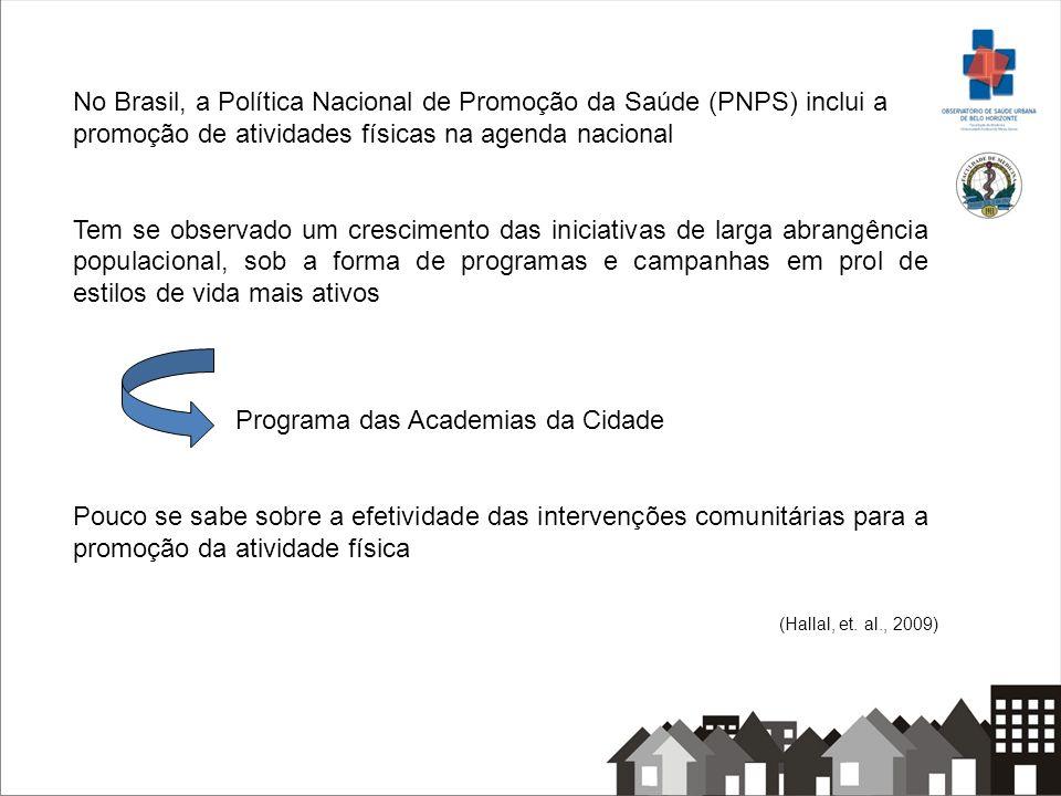 Programa das Academias da Cidade