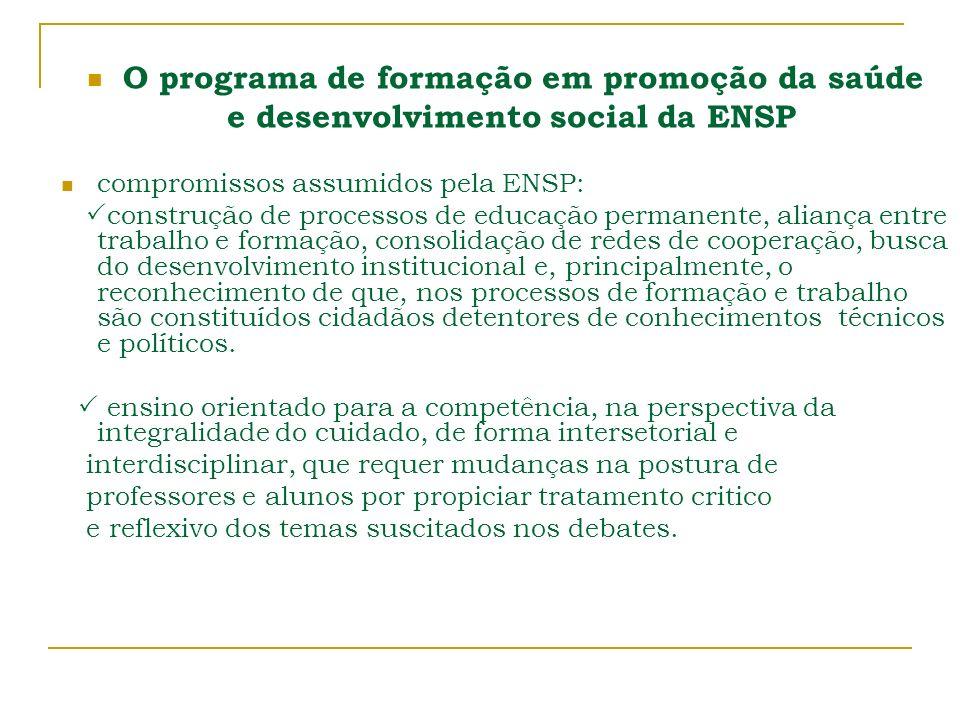 O programa de formação em promoção da saúde