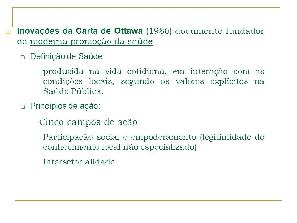 Inovações da Carta de Ottawa (1986) documento fundador da moderna promoção da saúde