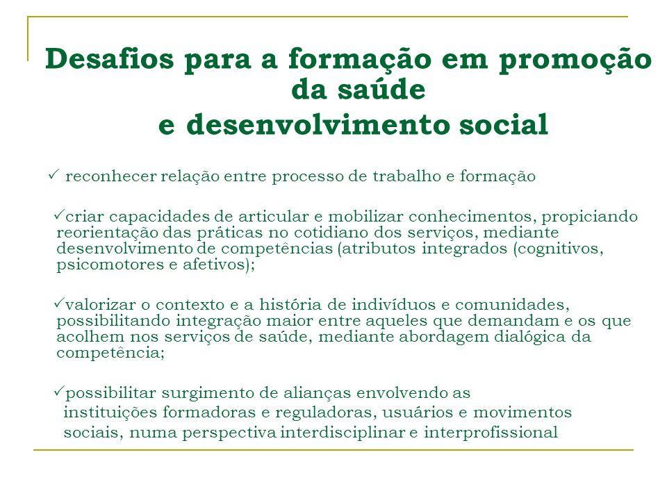 Desafios para a formação em promoção da saúde e desenvolvimento social
