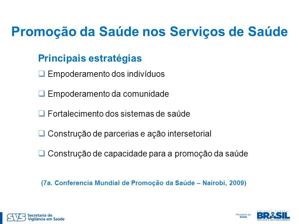Promoção da Saúde nos Serviços de Saúde