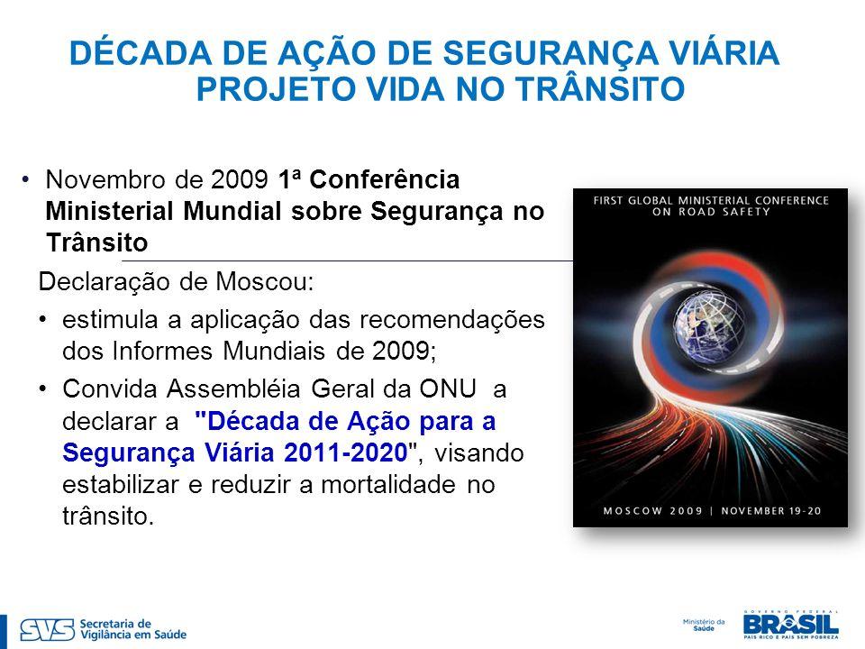 DÉCADA DE AÇÃO DE SEGURANÇA VIÁRIA PROJETO VIDA NO TRÂNSITO