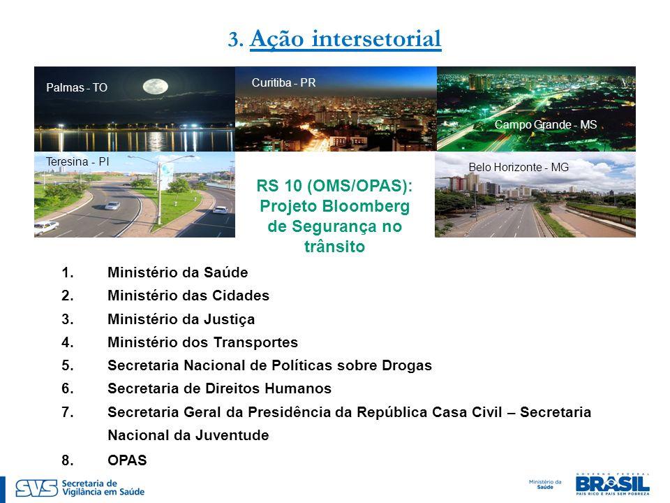 RS 10 (OMS/OPAS): Projeto Bloomberg de Segurança no trânsito