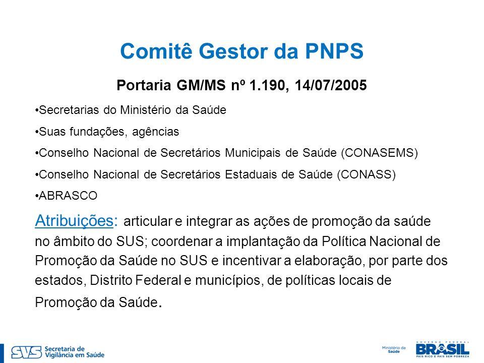 Comitê Gestor da PNPS Portaria GM/MS nº 1.190, 14/07/2005. Secretarias do Ministério da Saúde. Suas fundações, agências.