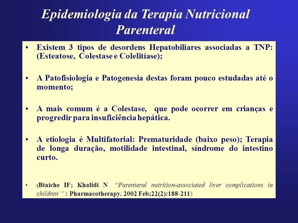 Epidemiologia da Terapia Nutricional Parenteral