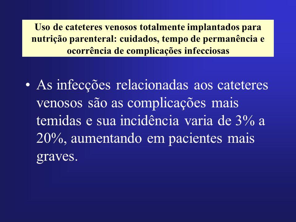 Uso de cateteres venosos totalmente implantados para nutrição parenteral: cuidados, tempo de permanência e ocorrência de complicações infecciosas
