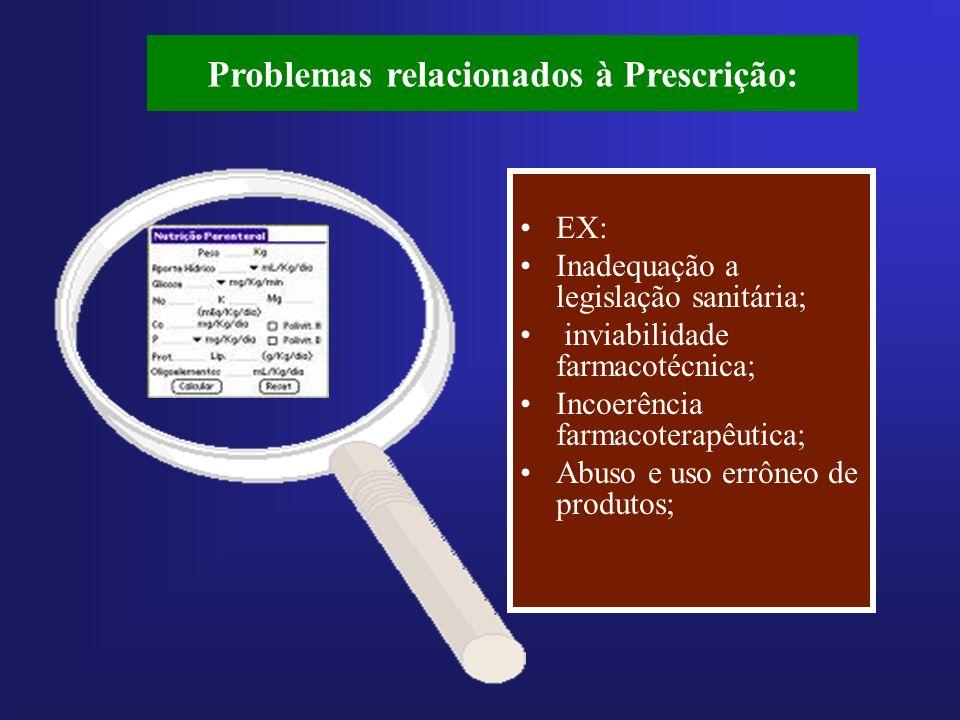 Problemas relacionados à Prescrição: