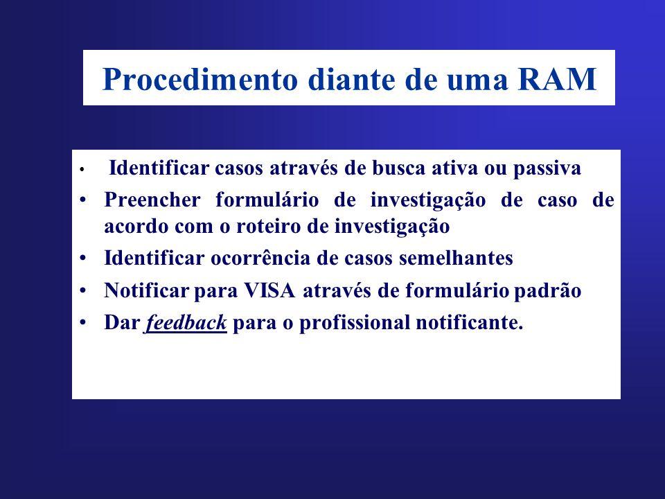 Procedimento diante de uma RAM