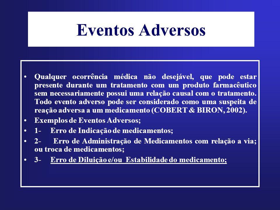 Eventos Adversos