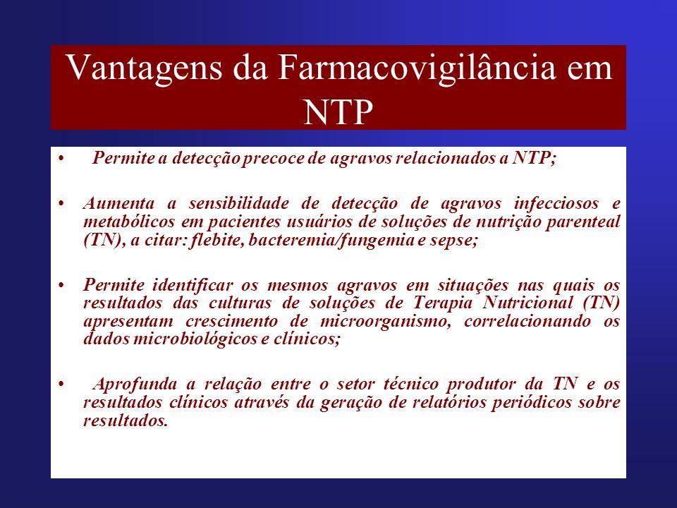 Vantagens da Farmacovigilância em NTP