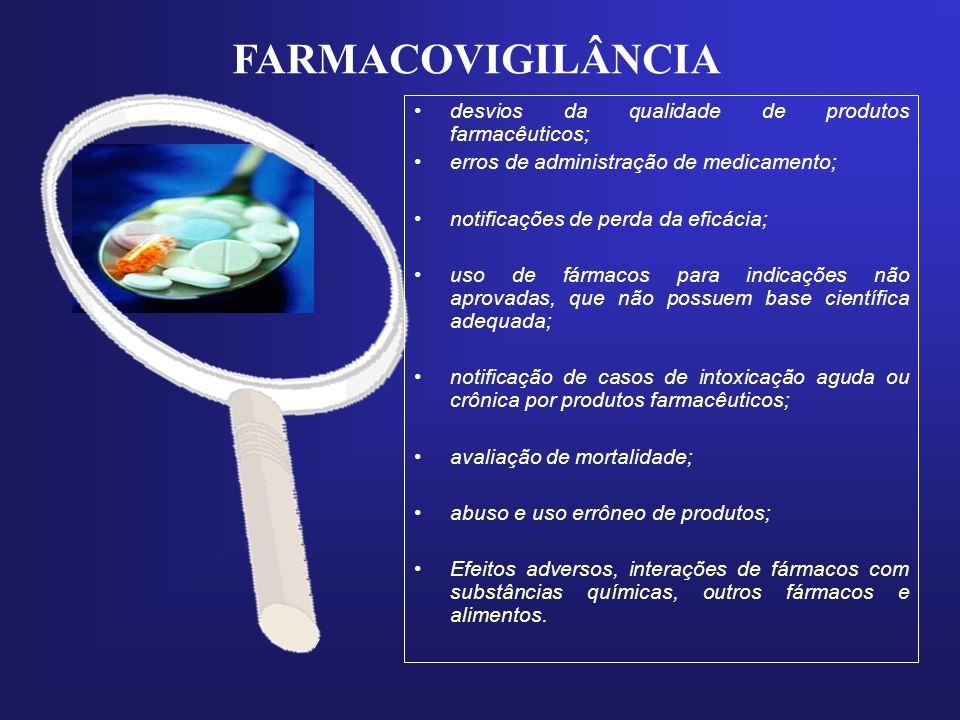 FARMACOVIGILÂNCIA desvios da qualidade de produtos farmacêuticos;