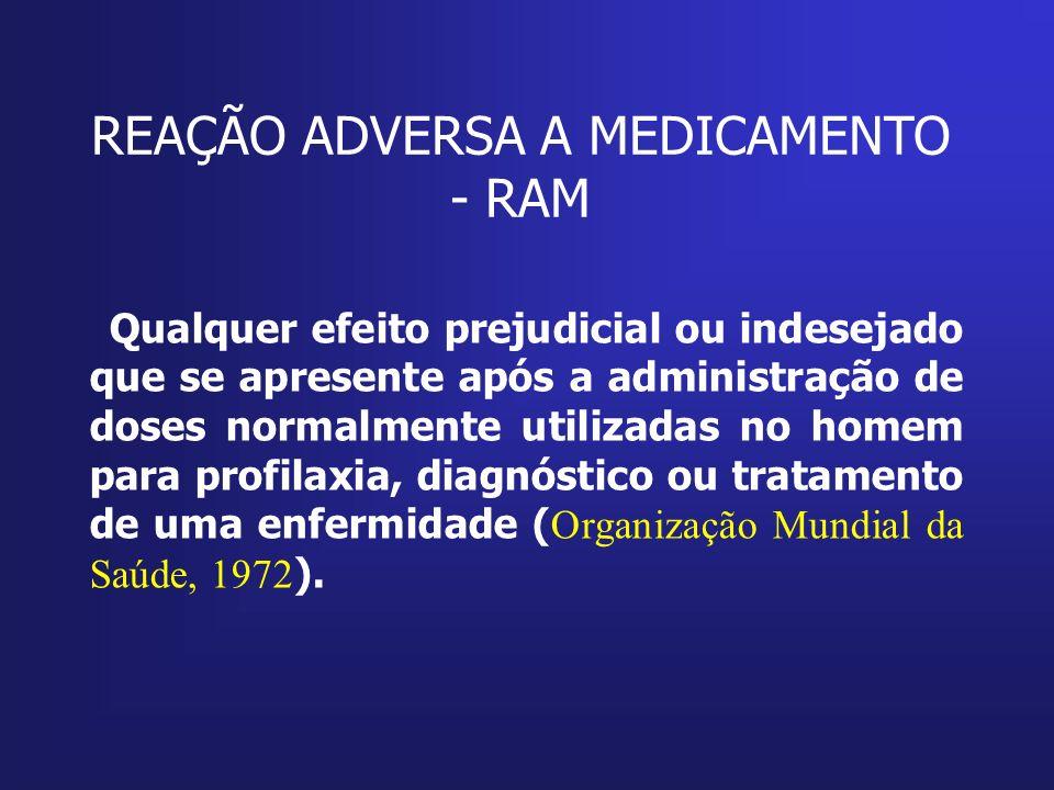 REAÇÃO ADVERSA A MEDICAMENTO - RAM