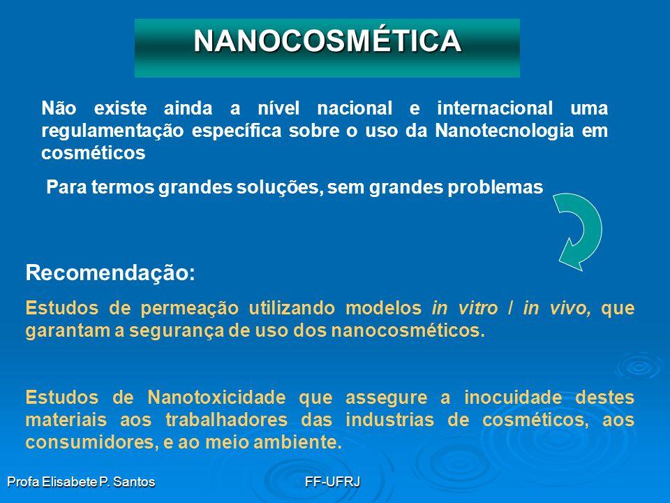 NANOCOSMÉTICA Recomendação: