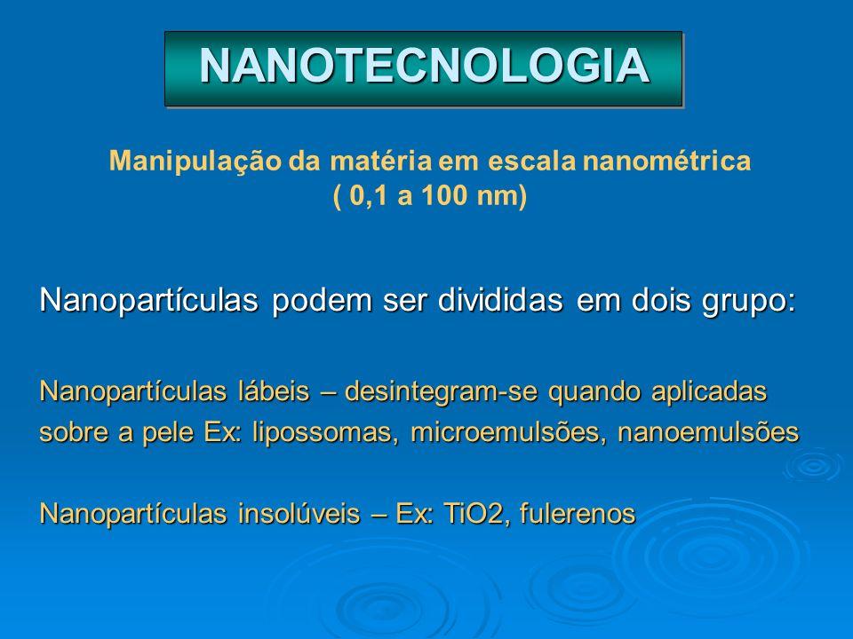 Manipulação da matéria em escala nanométrica