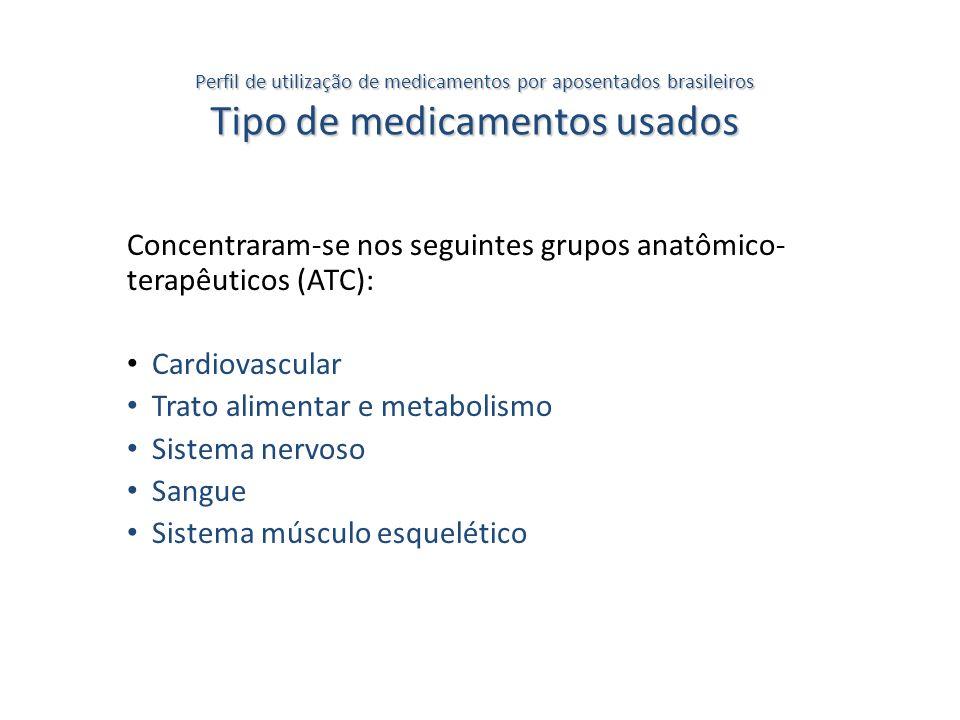 Concentraram-se nos seguintes grupos anatômico-terapêuticos (ATC):
