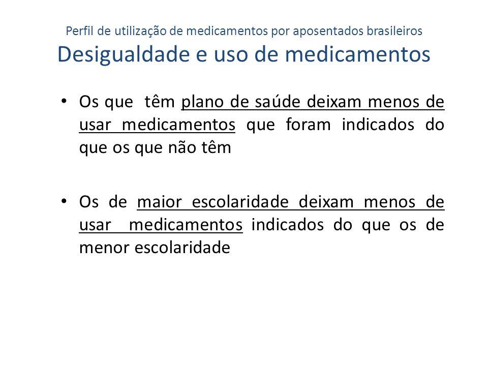 Perfil de utilização de medicamentos por aposentados brasileiros Desigualdade e uso de medicamentos