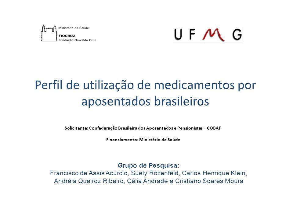 Perfil de utilização de medicamentos por aposentados brasileiros